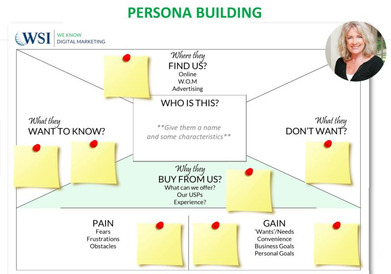 Figure-2-BuyerPersonaEmpathyMap